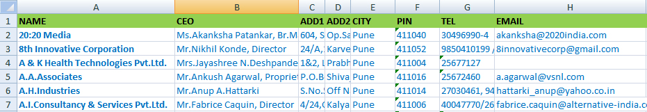 Mobile Number Database Provider in India, Email Database, BULK SMS
